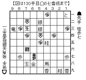 72713 振飛車党の古き良き時代 | 将棋ペンクラブログ | ページ 6 将棋ペンクラブログ