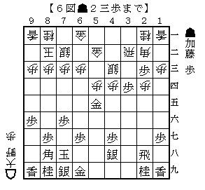 大野加藤6