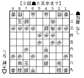 大野加藤3