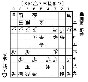 大野加藤8