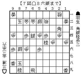 三浦羽生5