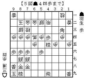 三浦羽生3