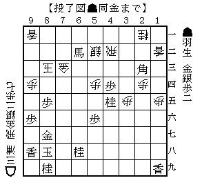 三浦羽生6