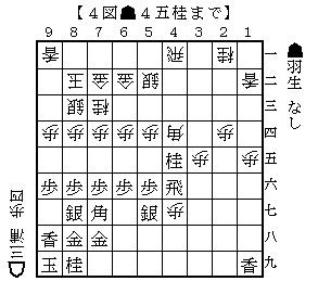 三浦羽生2
