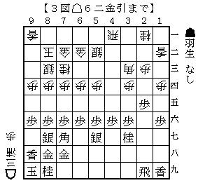三浦羽生1
