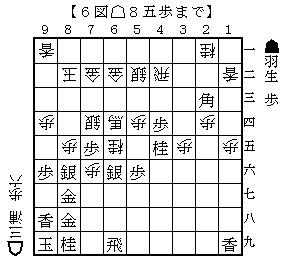三浦羽生4