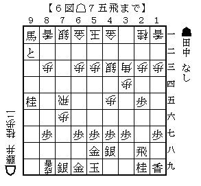 藤井田中8
