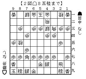藤井田中3