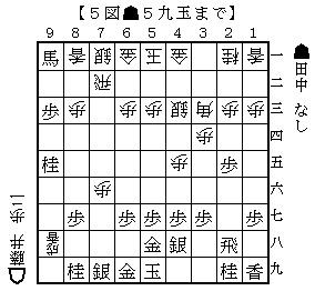藤井田中7